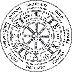 Wheel of the Year: Seasonality of Pagan Spiritual Practice and Parallels Across the Six Sources of Wisdom