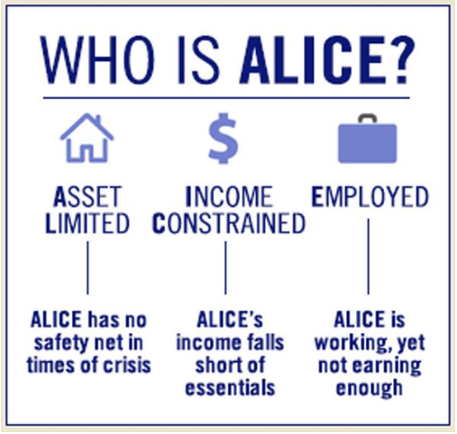 Meet ALICE: The Face of Poverty in Snohomish County [z]