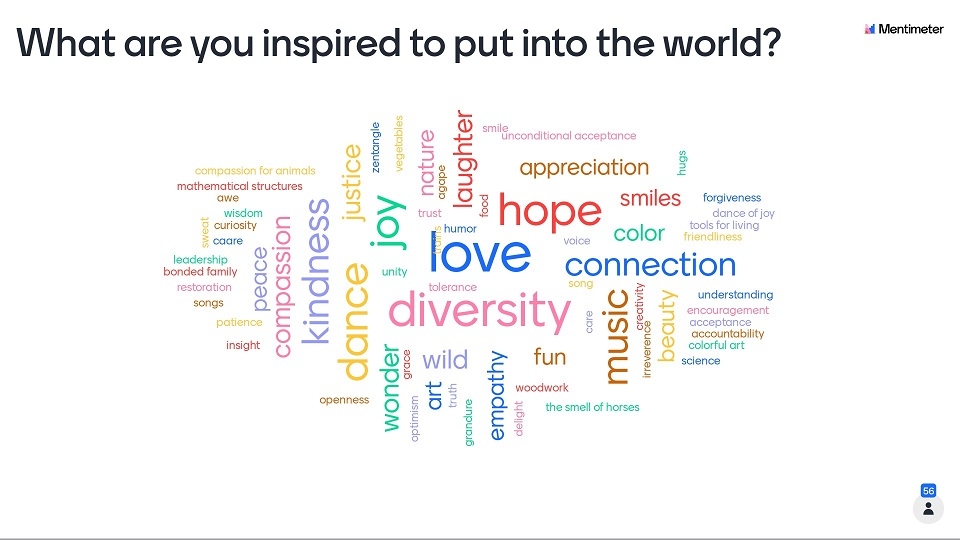 What Are We Inspired To Put Into the World?